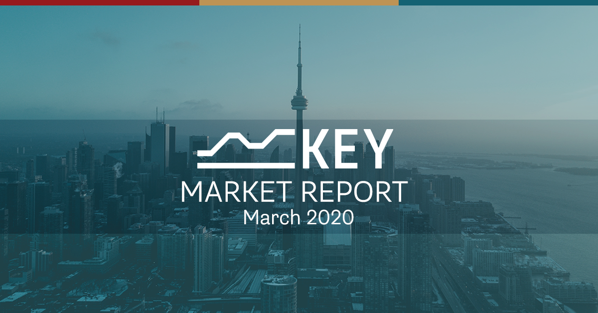Market report March 2020