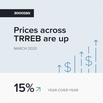 real estate prices-march-2020