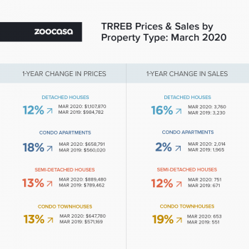real estate snapshot-march-2020